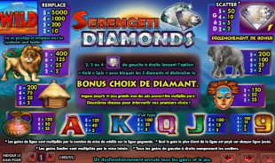 aperçu jeu Serengeti Diamonds 2
