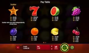 aperçu jeu Sevens & Fruits 2
