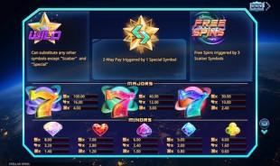 aperçu jeu Stellar Spins 2