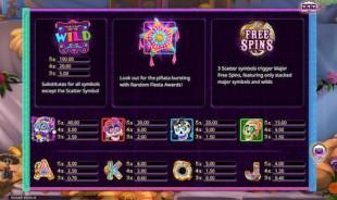 aperçu jeu Sugar Skulls 2
