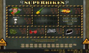 aperçu jeu Superbikes 2