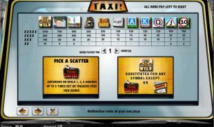 aperçu jeu Taxi! 2