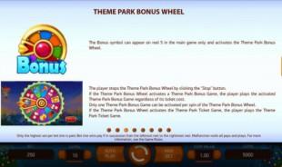 aperçu jeu Theme Park: Tickets of Fortune 2