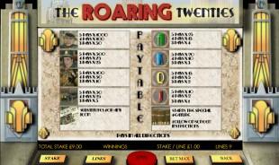 aperçu jeu The Roaring 20s 2