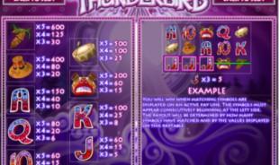 aperçu jeu Thunderbird 2