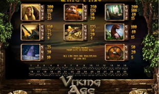 aperçu jeu Viking Age 2
