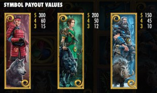 preview Warlords: Crystals of Power 2