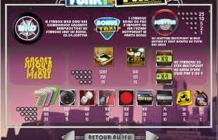 aperçu jeu Funky Taxi 2