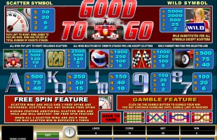 Machine à sous Good To Go gratuit dans Microgaming casino