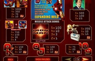 aperçu jeu Iron Man 2