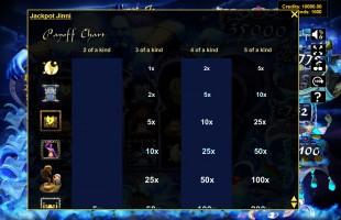 aperçu jeu Jackpot Jinni 2