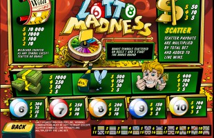 preview Lotto Madness 2