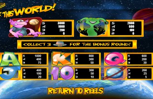 Machine à sous Out of this world gratuit dans BetSoft casino