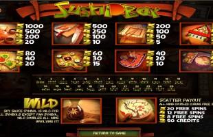 aperçu jeu Sushi Bar 2