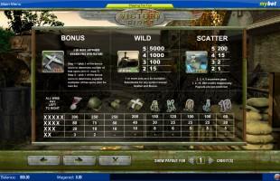 aperçu jeu Victory Ridge 2
