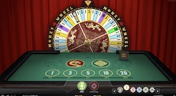 jeu Money Wheel