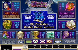 aperçu jeu Witches Wealth 2